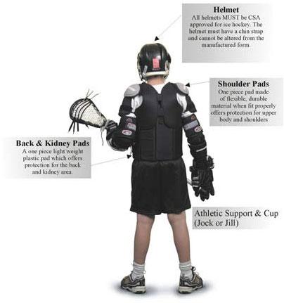 Equipment North Shore Minor Lacrosse